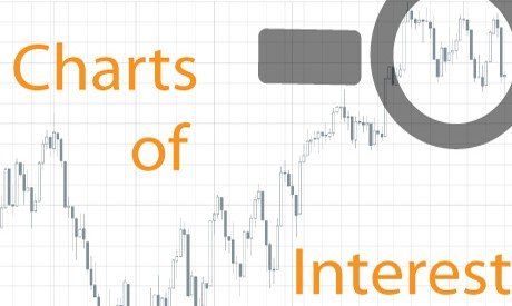 Charts-of-Interest